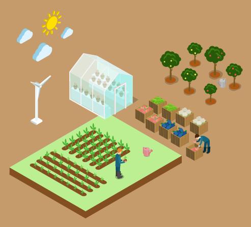 A farm that uses renewable energy